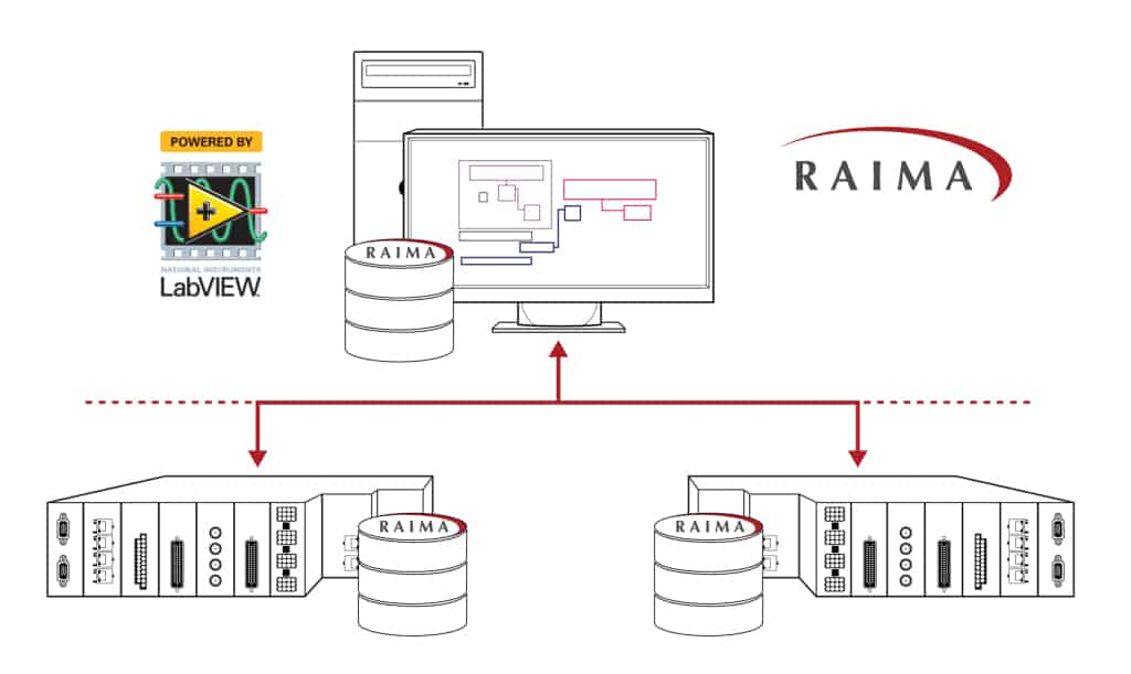 Introducing the latest Raima Database API for NI LabVIEW
