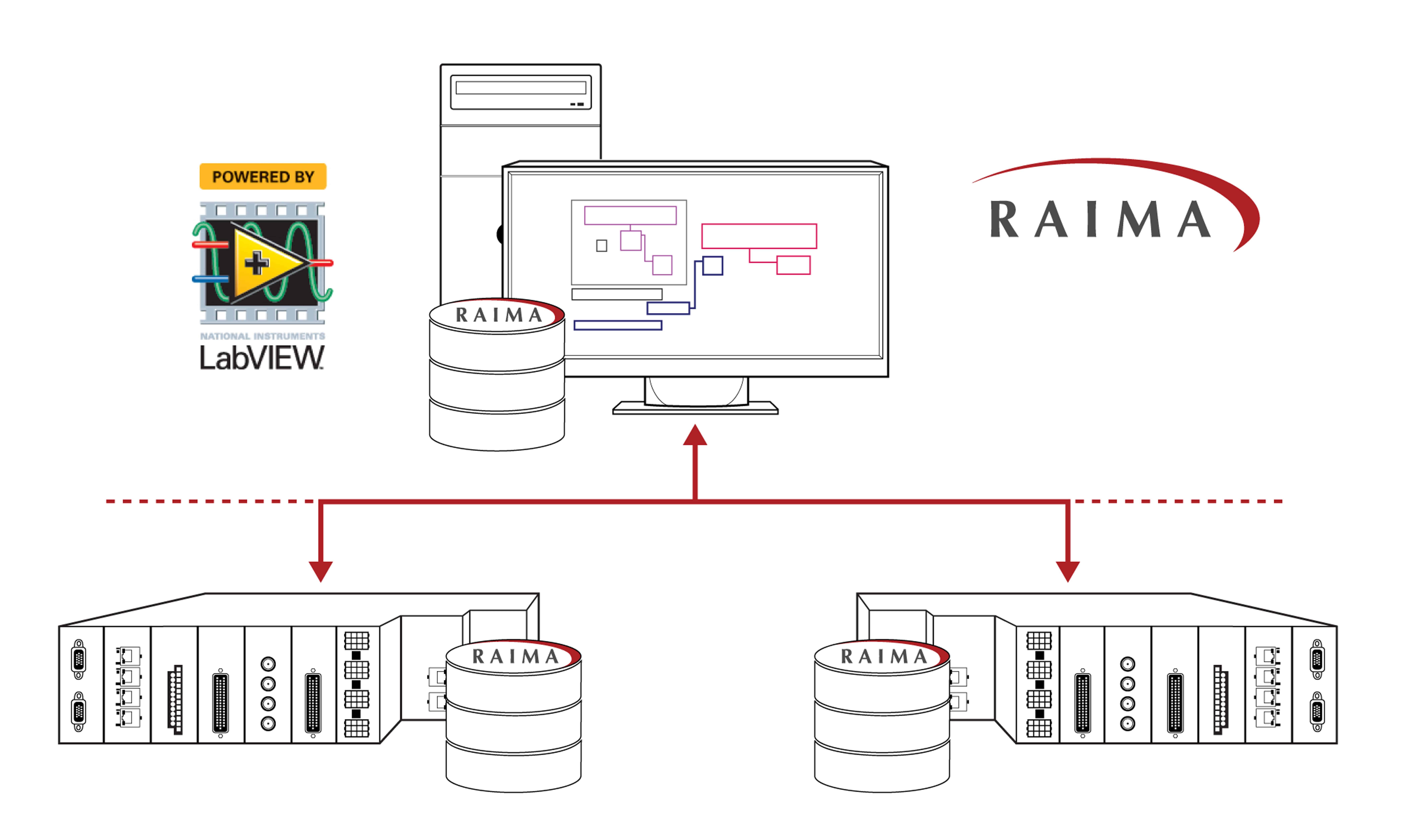 NI Linux Real-Time Capabilities to Embedded Database API - Raima