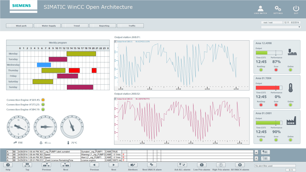 RDM Workgroup database selected for demanding SCADA applications