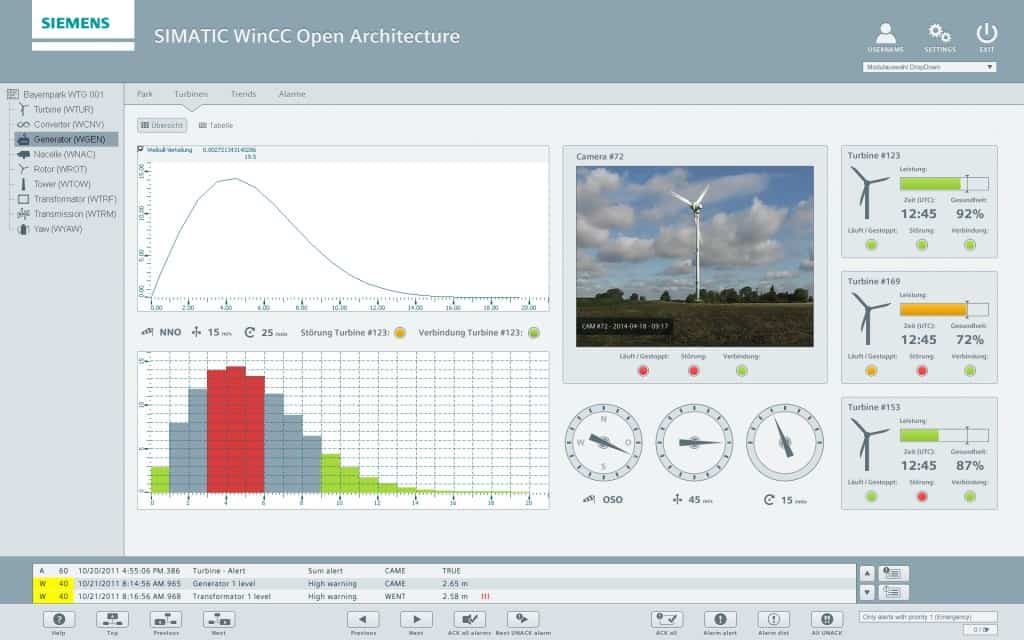 About ETM Professional Control GmbH ETM develops the SCADA system SIMATIC WinCC Open Architecture. SIMATIC WinCC Open Architecture forms part of the SIMATIC HMI range and is designed for use in applications requiring a high degree of client-specific adaptability, large and/or complex applications and projects that impose specific system requirements and functions. ETM professional control is a 100% owned subsidiary of Siemens AG, headquartered in Eisenstadt, Austria. Organizationally and functionally ETM is assigned to the Industrial Automation Systems (I IA AS) business unit.