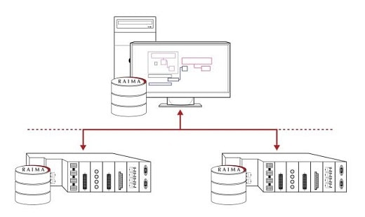 load-database-diagram